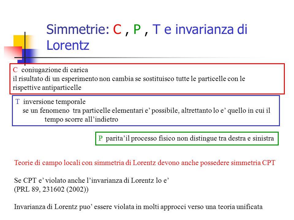Simmetrie: C, P, T e invarianza di Lorentz C coniugazione di carica il risultato di un esperimento non cambia se sostituisco tutte le particelle con l