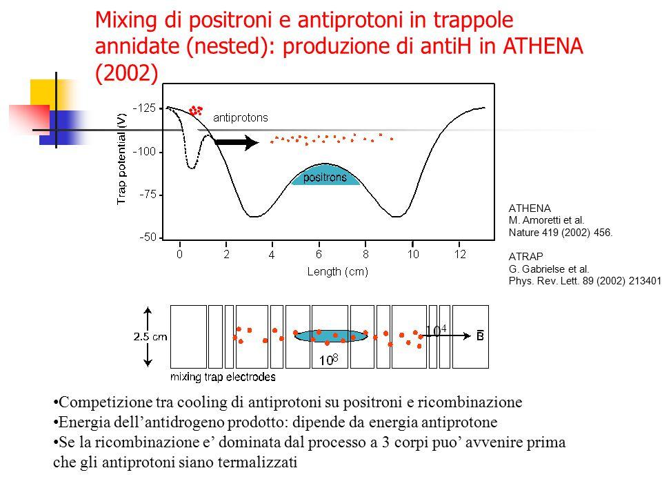 10 4 Competizione tra cooling di antiprotoni su positroni e ricombinazione Energia dell'antidrogeno prodotto: dipende da energia antiprotone Se la ric