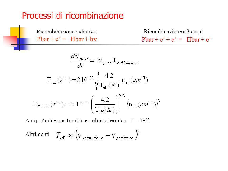 Processi di ricombinazione Pbar + e + = Hbar + h Ricombinazione radiativa Pbar + e + + e + = Hbar + e + Ricombinazione a 3 corpi Antiprotoni e positro
