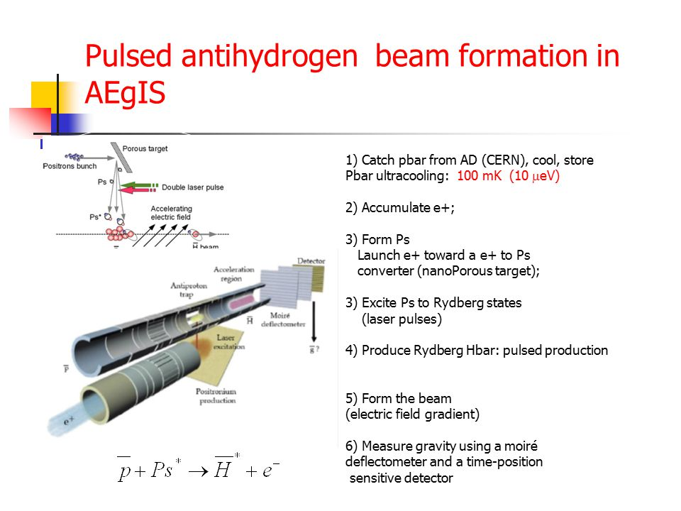 1) Catch pbar from AD (CERN), cool, store Pbar ultracooling: 100 mK (10  eV) 2) Accumulate e+; 3) Form Ps Launch e+ toward a e+ to Ps converter (nano