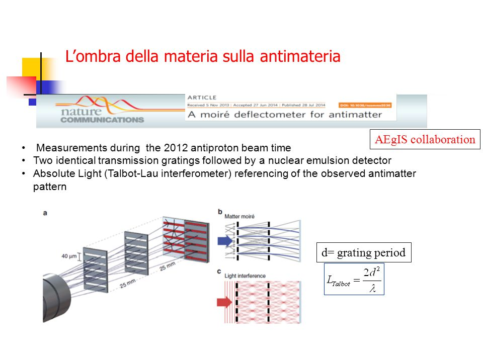 Measurements during the 2012 antiproton beam time Two identical transmission gratings followed by a nuclear emulsion detector Absolute Light (Talbot-L