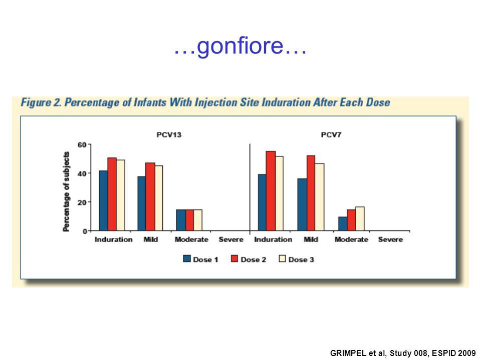 …gonfiore… GRIMPEL et al, Study 008, ESPID 2009