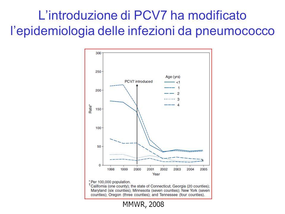 L'introduzione di PCV7 ha modificato l'epidemiologia delle infezioni da pneumococco MMWR, 2008