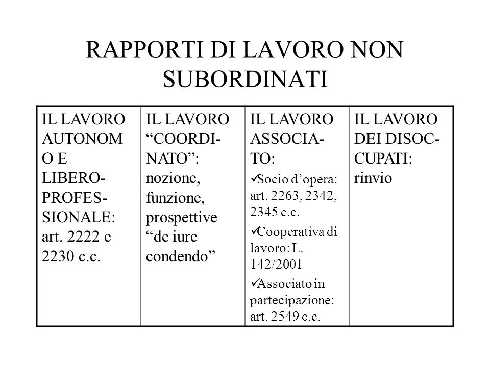 RAPPORTI DI LAVORO NON SUBORDINATI IL LAVORO AUTONOM O E LIBERO- PROFES- SIONALE: art.