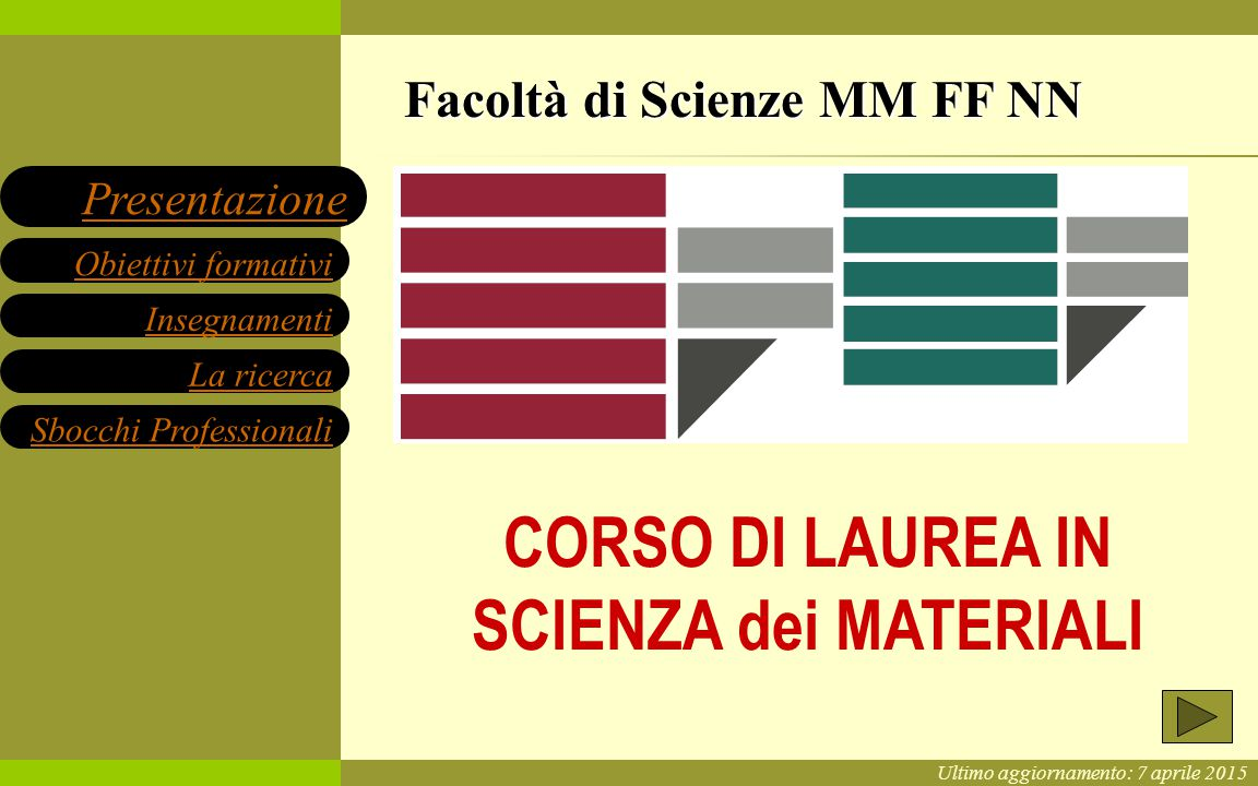 Ultimo aggiornamento: 7 aprile 2015 Facoltà di Scienze MM FF NN Insegnamenti Sbocchi Professionali Obiettivi formativi Presentazione CORSO DI LAUREA IN SCIENZA dei MATERIALI La ricerca