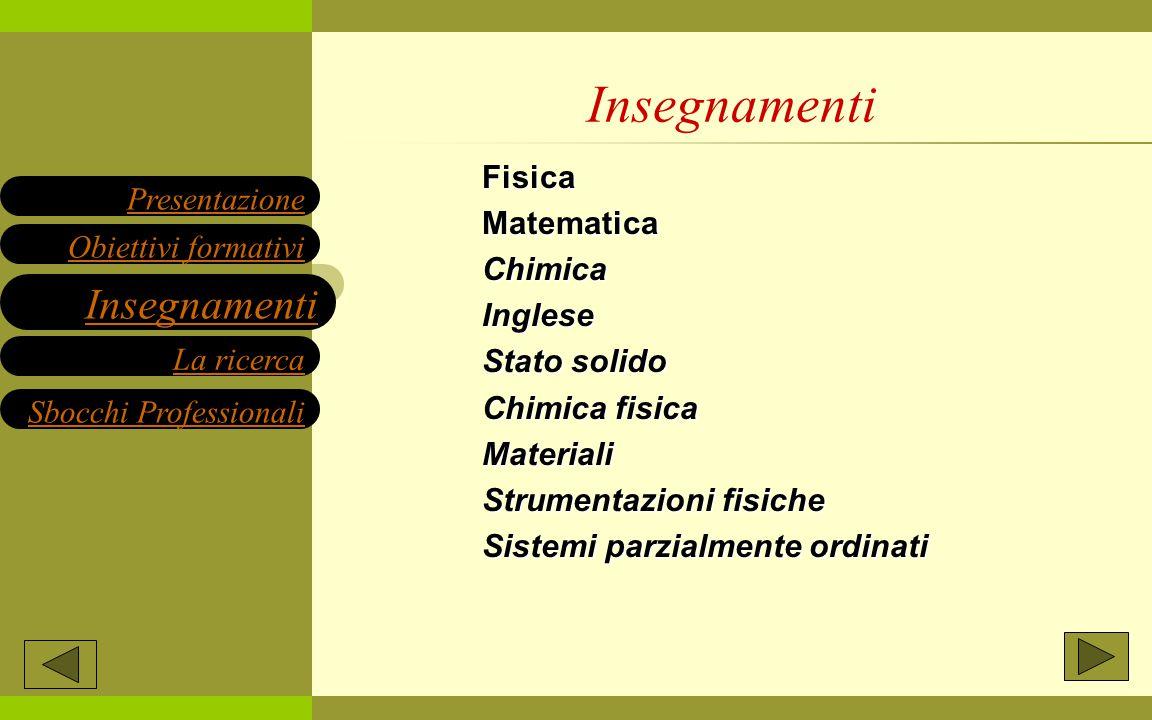 Presentazione Sbocchi Professionali InsegnamentiFisicaMatematicaChimicaInglese Stato solido Chimica fisica Materiali Strumentazioni fisiche Sistemi pa