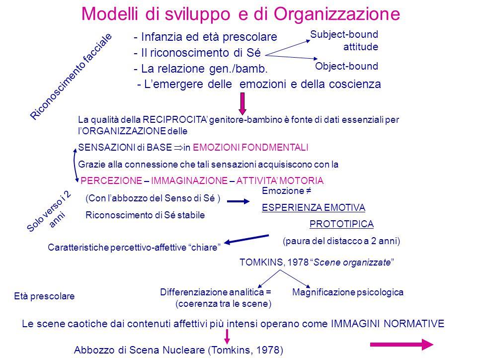 Modelli di sviluppo e di Organizzazione - Infanzia ed età prescolare - Il riconoscimento di Sé - La relazione gen./bamb.