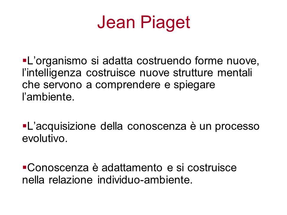 Jean Piaget  L'organismo si adatta costruendo forme nuove, l'intelligenza costruisce nuove strutture mentali che servono a comprendere e spiegare l'ambiente.