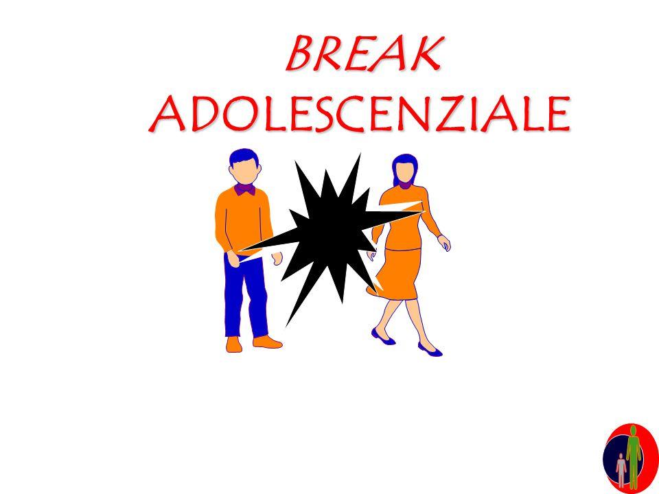 BREAK ADOLESCENZIALE