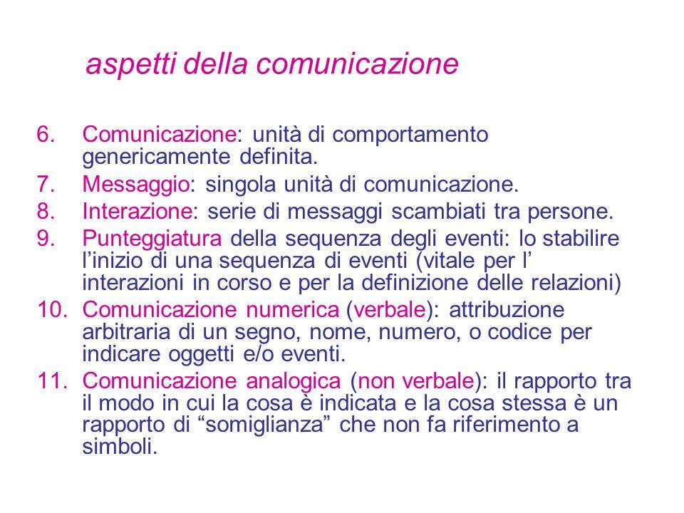 6.Comunicazione: unità di comportamento genericamente definita.