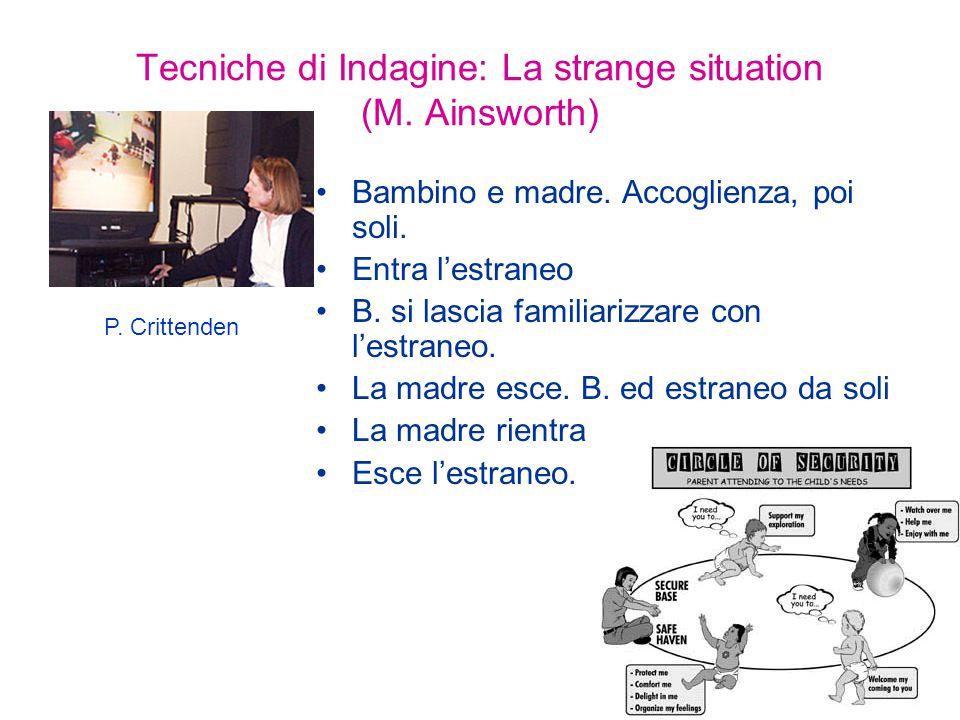 Tecniche di Indagine: La strange situation (M.Ainsworth) Bambino e madre.