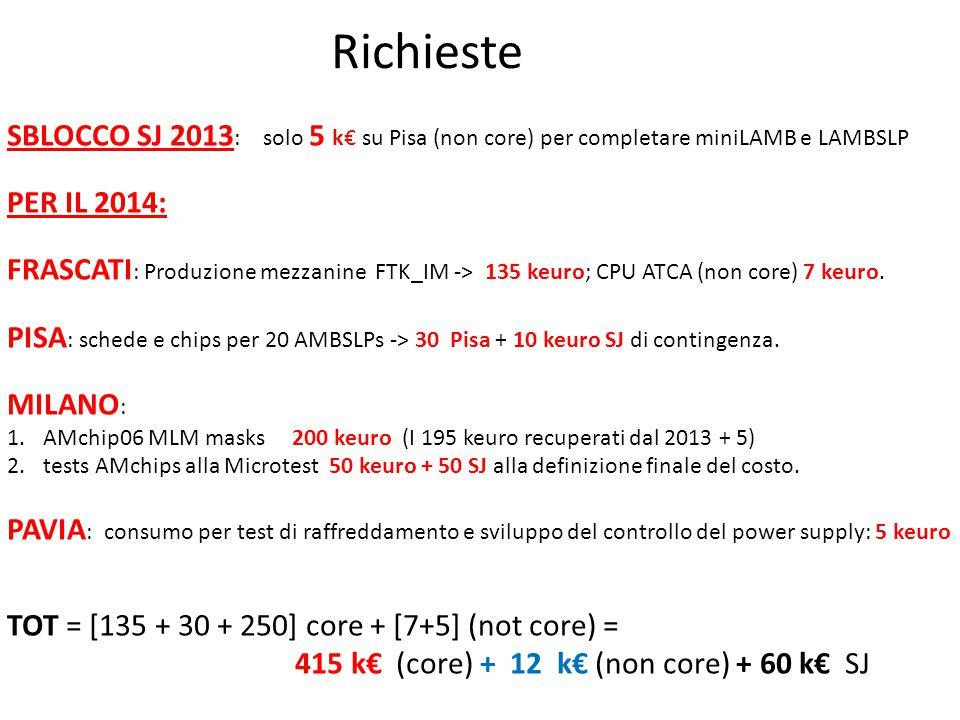 Richieste SBLOCCO SJ 2013 : solo 5 k€ su Pisa (non core) per completare miniLAMB e LAMBSLP PER IL 2014: FRASCATI : Produzione mezzanine FTK_IM -> 135 keuro; CPU ATCA (non core) 7 keuro.
