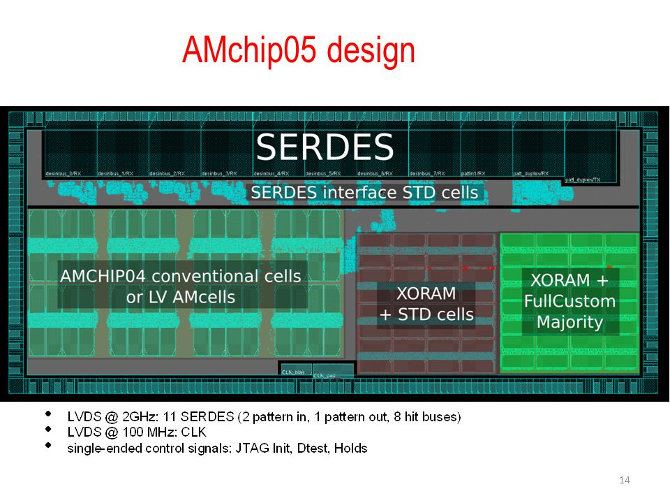 14 AMchip05 design