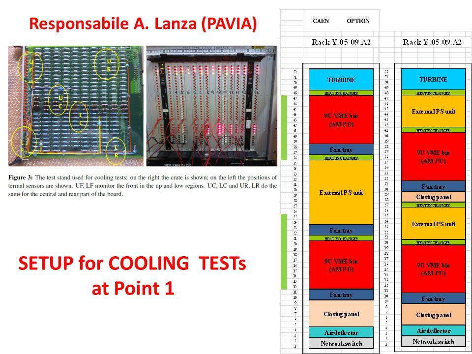 15 Changes in LOGIC (LPNHE-Milan): o SERDES I/O @ 16 bits (2 DC) (AMchip04 was 15 bits 3 DC.