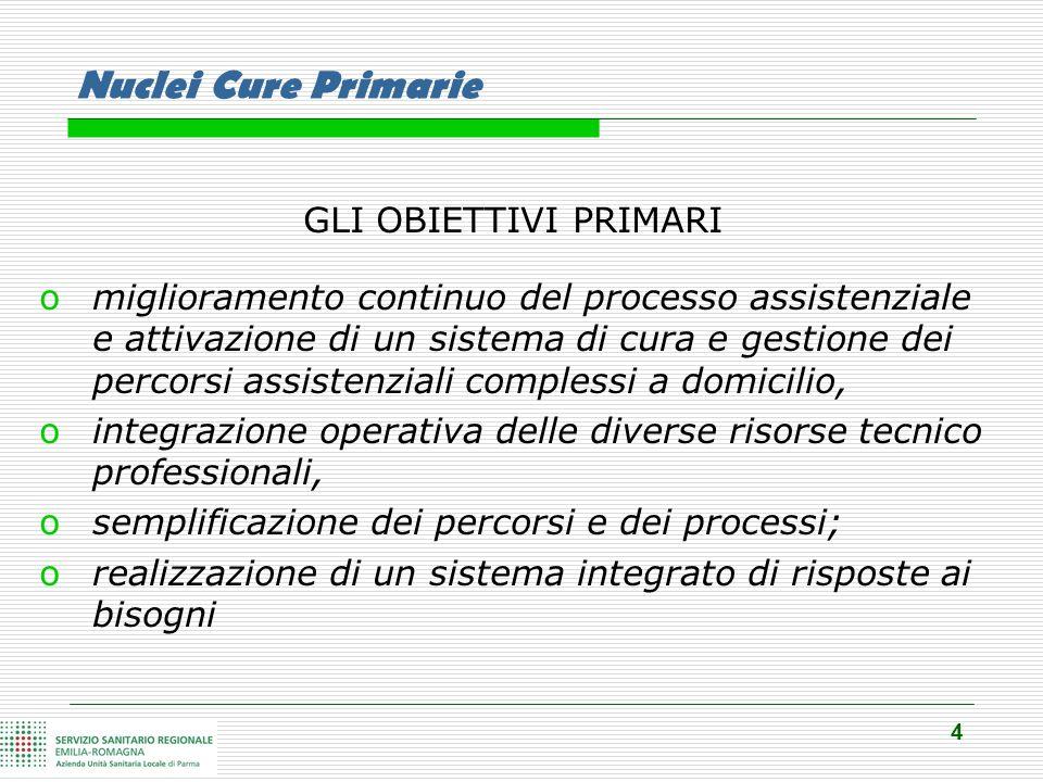 4 Nuclei Cure Primarie GLI OBIETTIVI PRIMARI omiglioramento continuo del processo assistenziale e attivazione di un sistema di cura e gestione dei per