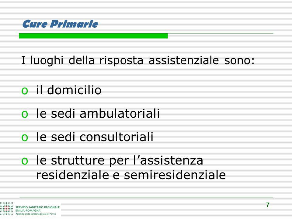 7 Cure Primarie I luoghi della risposta assistenziale sono: oil domicilio ole sedi ambulatoriali ole sedi consultoriali ole strutture per l'assistenza