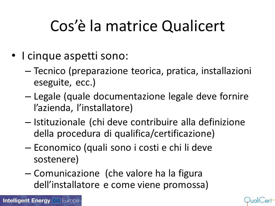 Cos'è la matrice Qualicert I cinque aspetti sono: – Tecnico (preparazione teorica, pratica, installazioni eseguite, ecc.) – Legale (quale documentazio