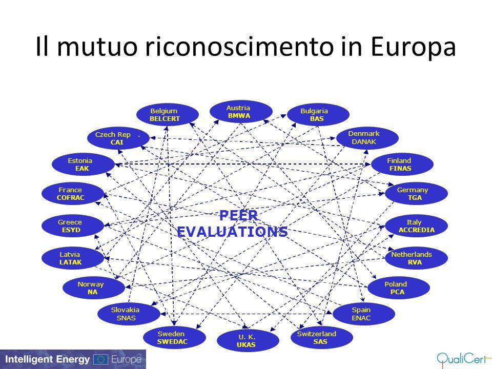 Il mutuo riconoscimento in Europa