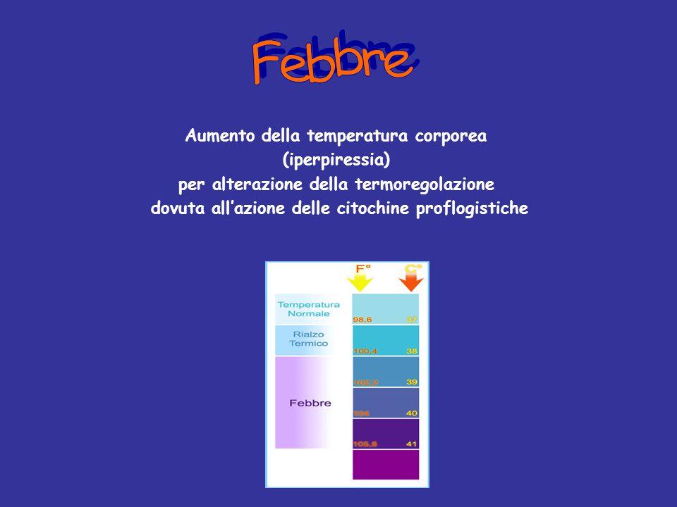 Aumento della temperatura corporea (iperpiressia) per alterazione della termoregolazione dovuta all'azione delle citochine proflogistiche