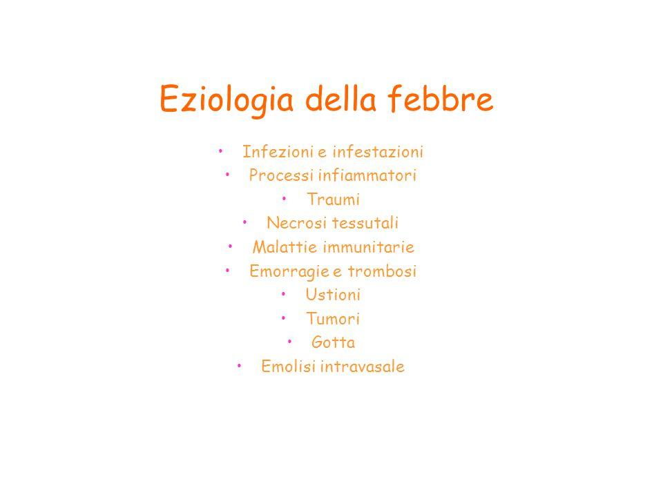 Eziologia della febbre Infezioni e infestazioni Processi infiammatori Traumi Necrosi tessutali Malattie immunitarie Emorragie e trombosi Ustioni Tumor