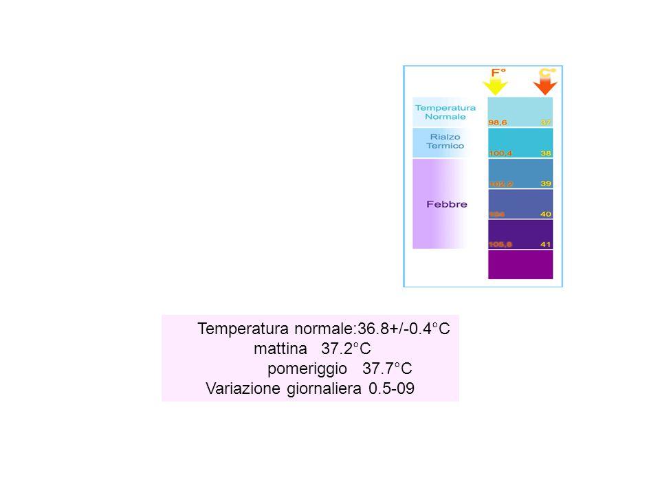 Temperatura normale:36.8+/-0.4°C mattina 37.2°C pomeriggio 37.7°C Variazione giornaliera 0.5-09