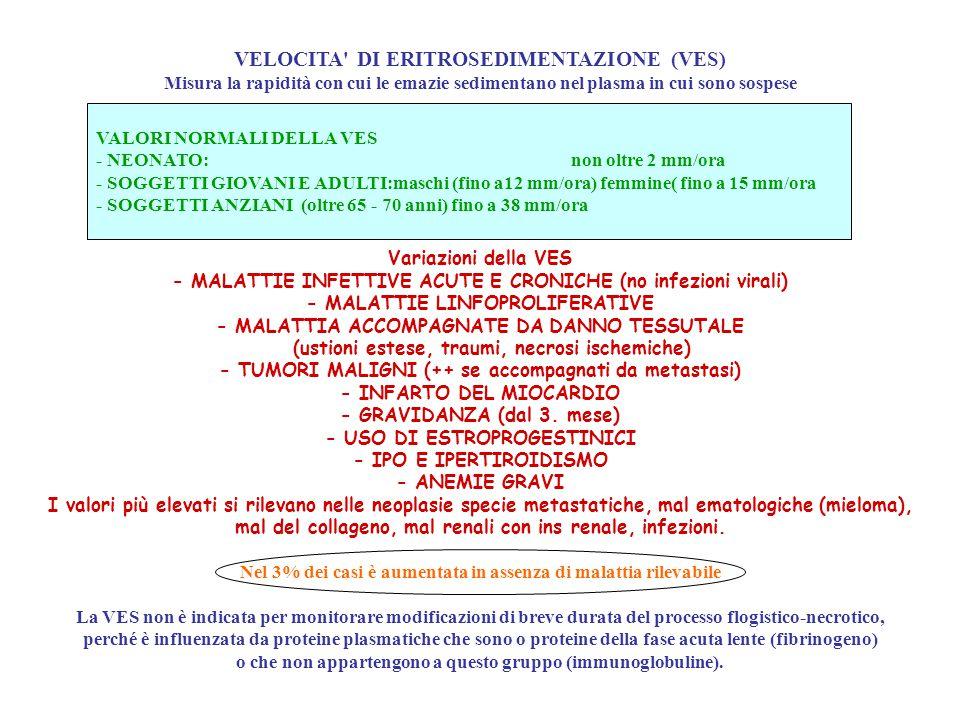 VELOCITA' DI ERITROSEDIMENTAZIONE (VES) Misura la rapidità con cui le emazie sedimentano nel plasma in cui sono sospese Variazioni della VES - MALATTI