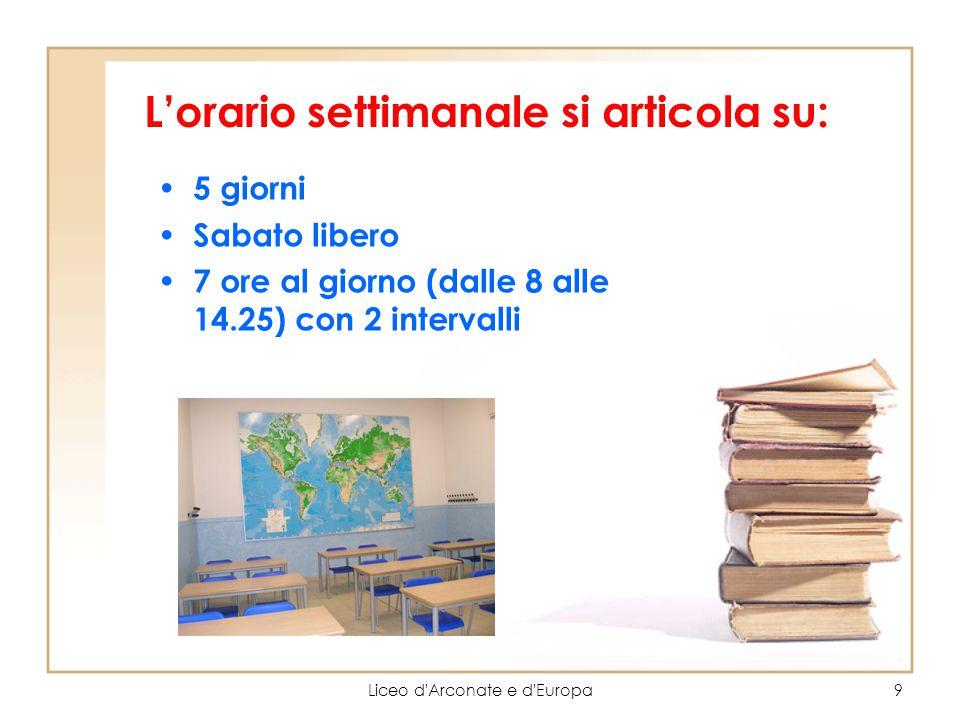 Liceo d'Arconate e d'Europa9 L'orario settimanale si articola su: 5 giorni Sabato libero 7 ore al giorno (dalle 8 alle 14.25) con 2 intervalli