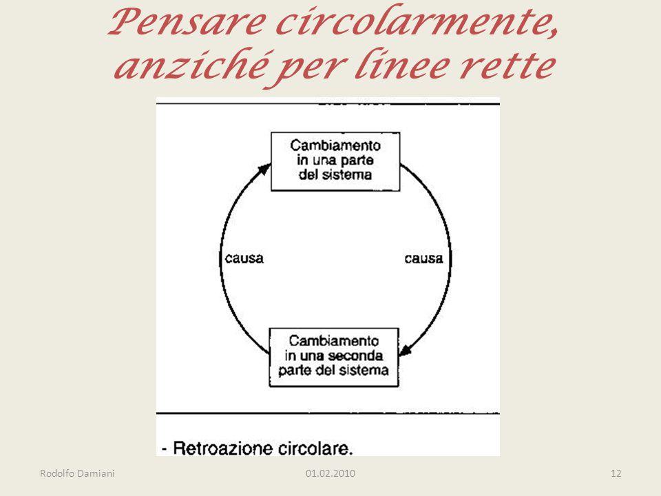 Rodolfo Damiani01.02.201012 Pensare circolarmente, anziché per linee rette