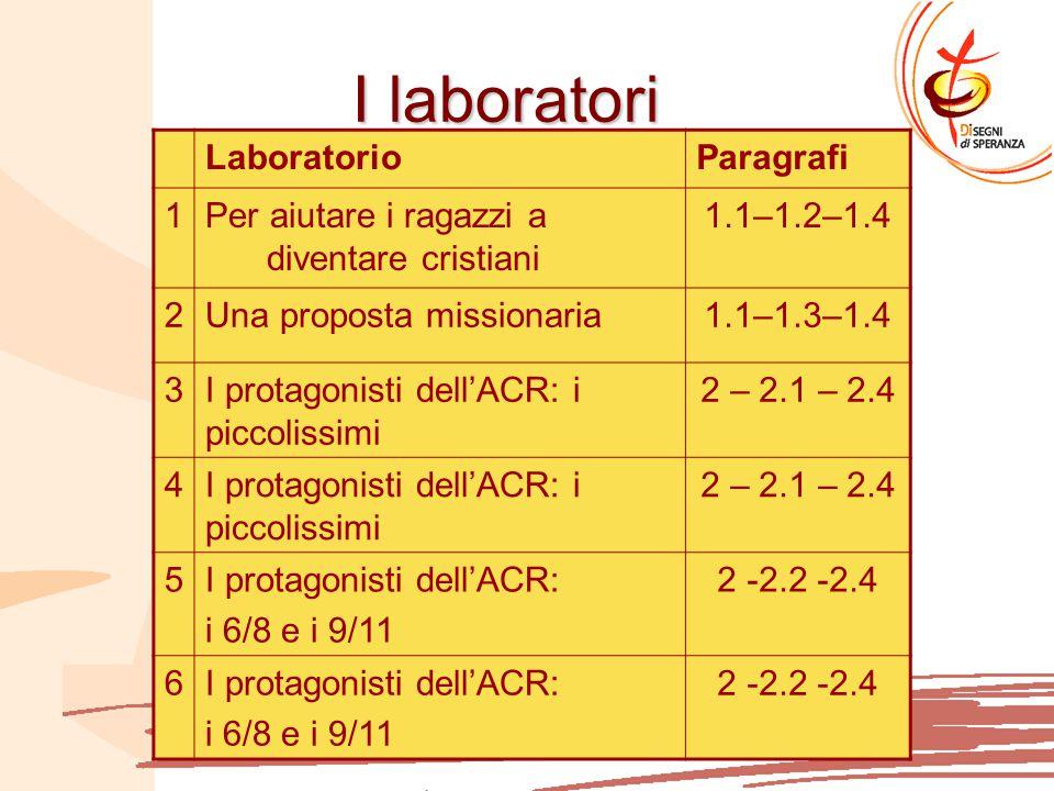 I laboratori LaboratorioParagrafi 1Per aiutare i ragazzi a diventare cristiani 1.1–1.2–1.4 2Una proposta missionaria1.1–1.3–1.4 3I protagonisti dell'ACR: i piccolissimi 2 – 2.1 – 2.4 4I protagonisti dell'ACR: i piccolissimi 2 – 2.1 – 2.4 5I protagonisti dell'ACR: i 6/8 e i 9/11 2 -2.2 -2.4 6I protagonisti dell'ACR: i 6/8 e i 9/11 2 -2.2 -2.4