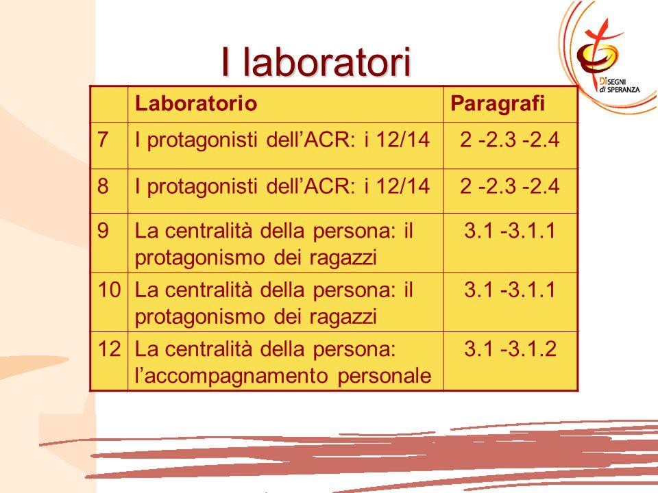 I laboratori LaboratorioParagrafi 7I protagonisti dell'ACR: i 12/142 -2.3 -2.4 8I protagonisti dell'ACR: i 12/142 -2.3 -2.4 9La centralità della persona: il protagonismo dei ragazzi 3.1 -3.1.1 10La centralità della persona: il protagonismo dei ragazzi 3.1 -3.1.1 12La centralità della persona: l'accompagnamento personale 3.1 -3.1.2
