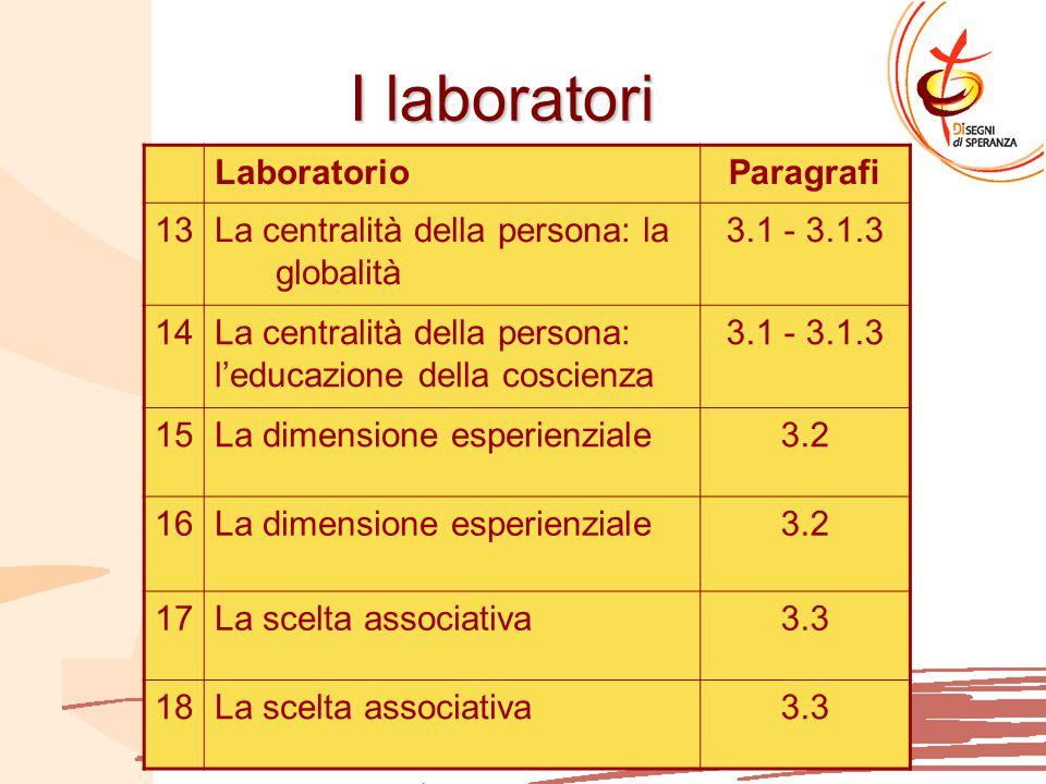 I laboratori LaboratorioParagrafi 13La centralità della persona: la globalità 3.1 - 3.1.3 14La centralità della persona: l'educazione della coscienza 3.1 - 3.1.3 15La dimensione esperienziale3.2 16La dimensione esperienziale3.2 17La scelta associativa3.3 18La scelta associativa3.3