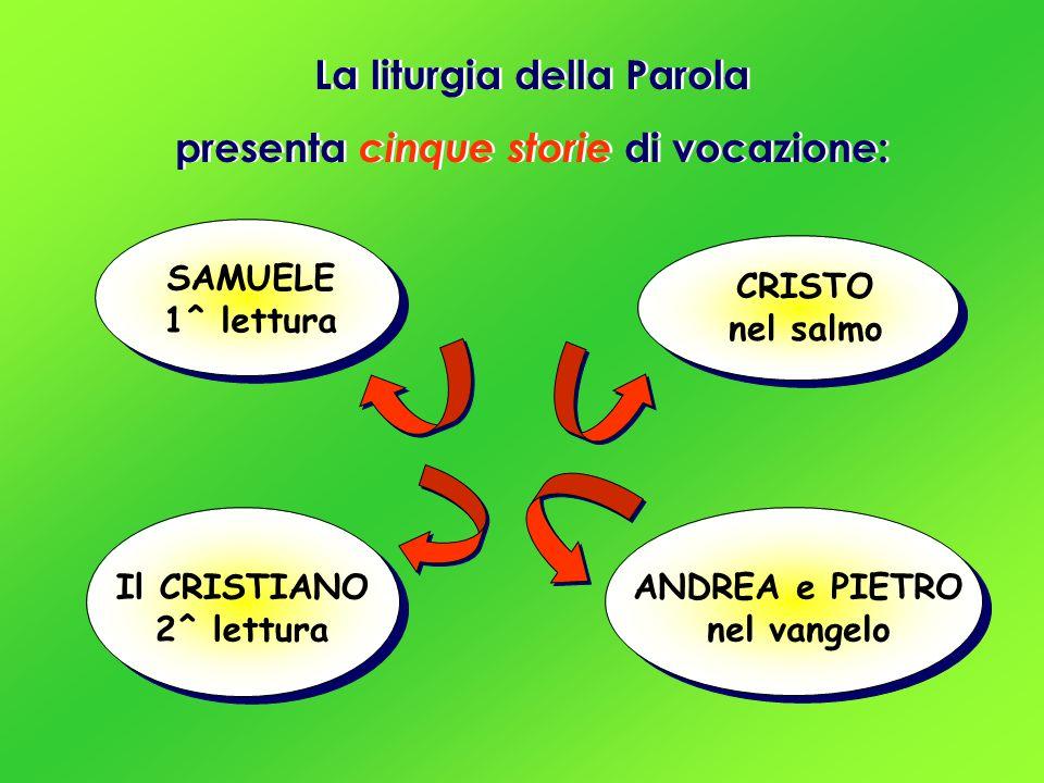La liturgia della Parola presenta cinque storie di vocazione: La liturgia della Parola presenta cinque storie di vocazione: CRISTO nel salmo Il CRISTI