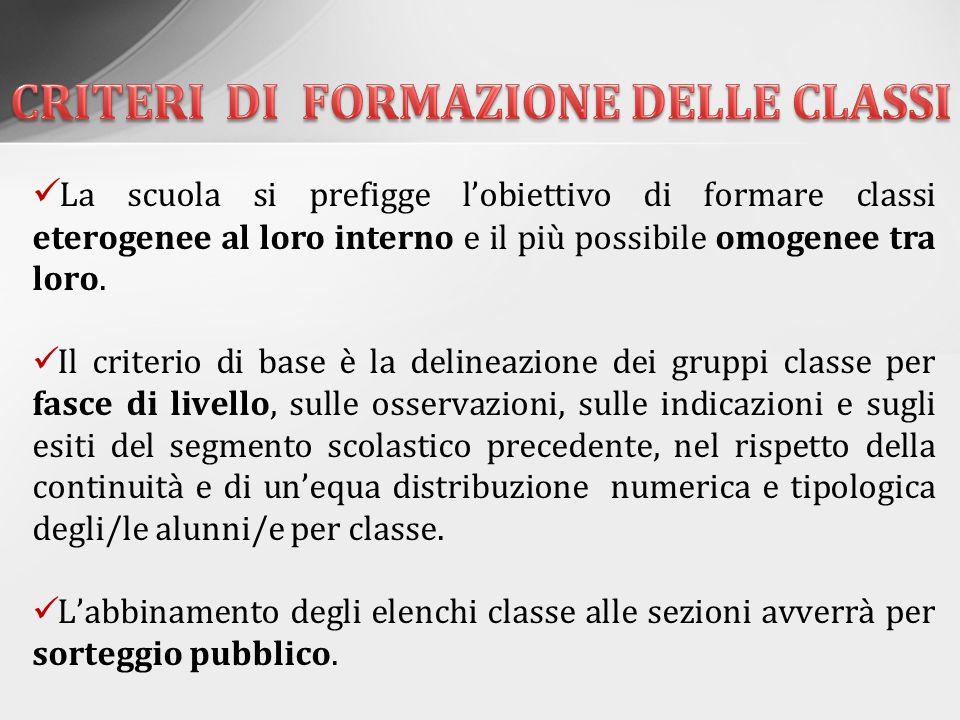 La scuola si prefigge l'obiettivo di formare classi eterogenee al loro interno e il più possibile omogenee tra loro. Il criterio di base è la delineaz