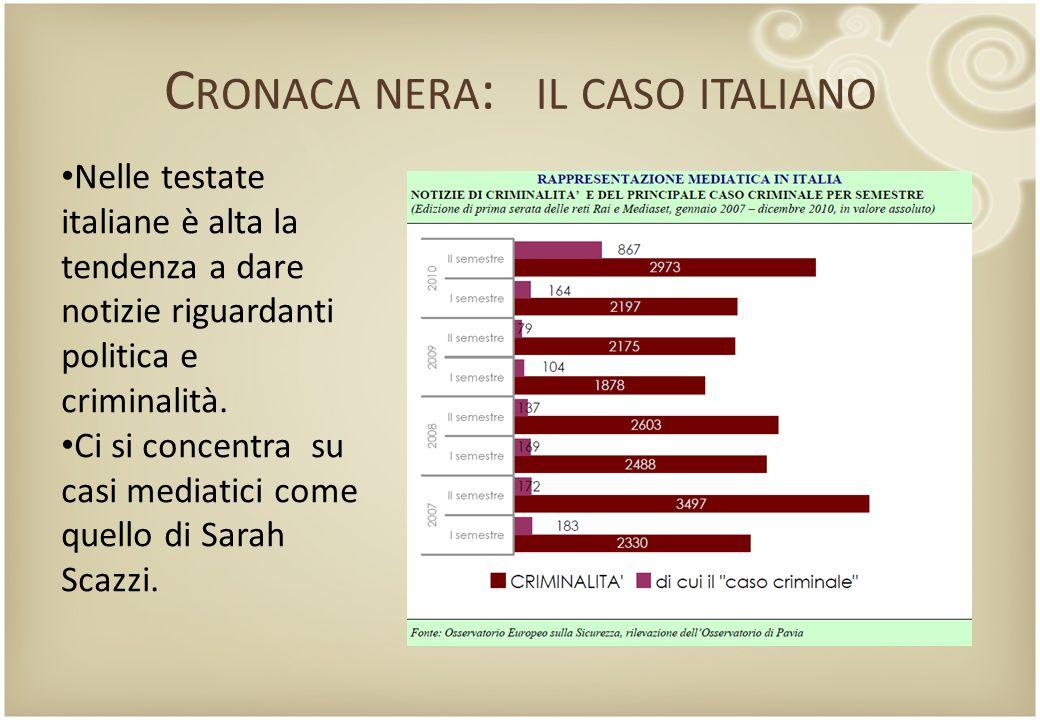 C RONACA NERA : IL CASO ITALIANO Nelle testate italiane è alta la tendenza a dare notizie riguardanti politica e criminalità. Ci si concentra su casi