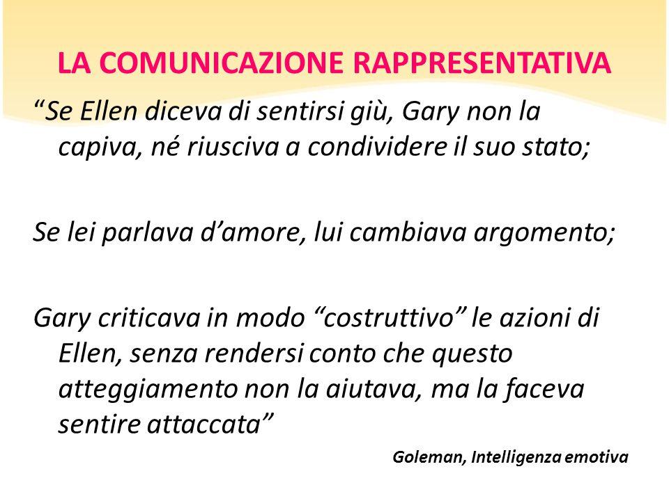 """""""Se Ellen diceva di sentirsi giù, Gary non la capiva, né riusciva a condividere il suo stato; Se lei parlava d'amore, lui cambiava argomento; Gary cri"""