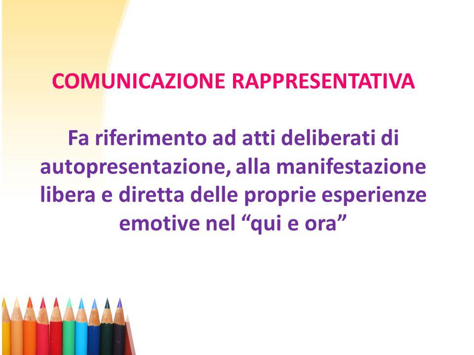 COMUNICAZIONE RAPPRESENTATIVA Fa riferimento ad atti deliberati di autopresentazione, alla manifestazione libera e diretta delle proprie esperienze em