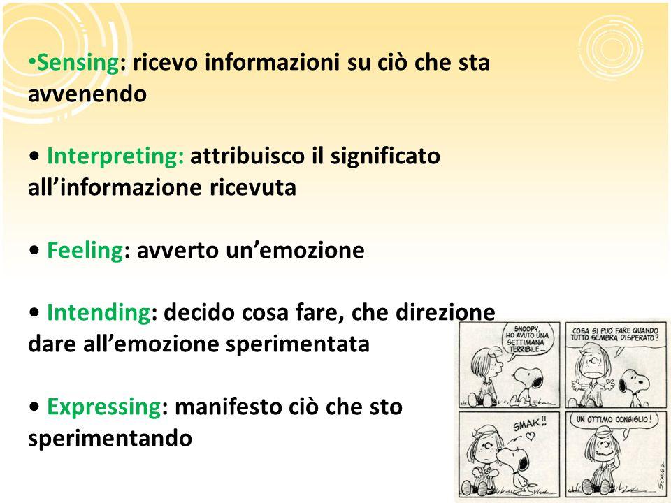 Sensing: ricevo informazioni su ciò che sta avvenendo Interpreting: attribuisco il significato all'informazione ricevuta Feeling: avverto un'emozione