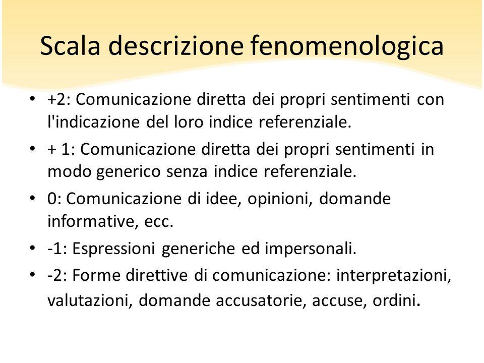 +2: Comunicazione diretta dei propri sentimenti con l'indicazione del loro indice referenziale. + 1: Comunicazione diretta dei propri sentimenti in mo