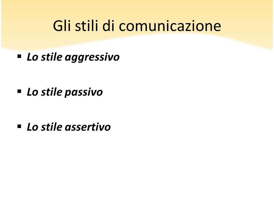  Lo stile aggressivo  Lo stile passivo  Lo stile assertivo Gli stili di comunicazione