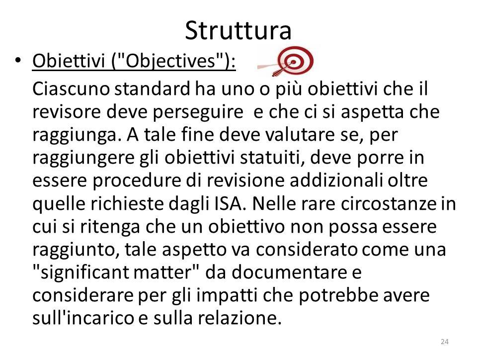 Struttura Obiettivi (