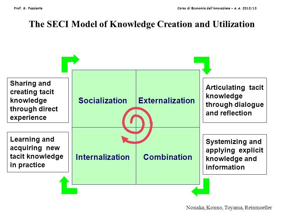 Prof. G. PassianteCorso di Economia dell'innovazione - A.A.