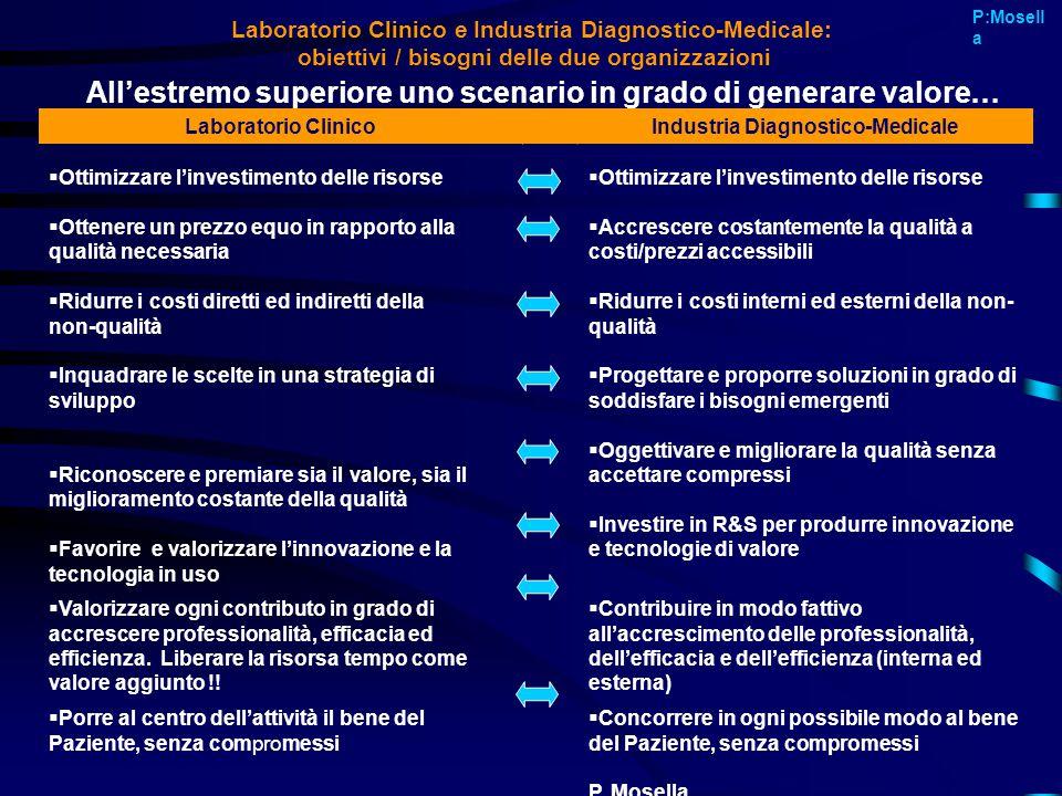 Laboratorio Clinico e Industria Diagnostico-Medicale: obiettivi / bisogni delle due organizzazioni All'estremo superiore uno scenario in grado di gene