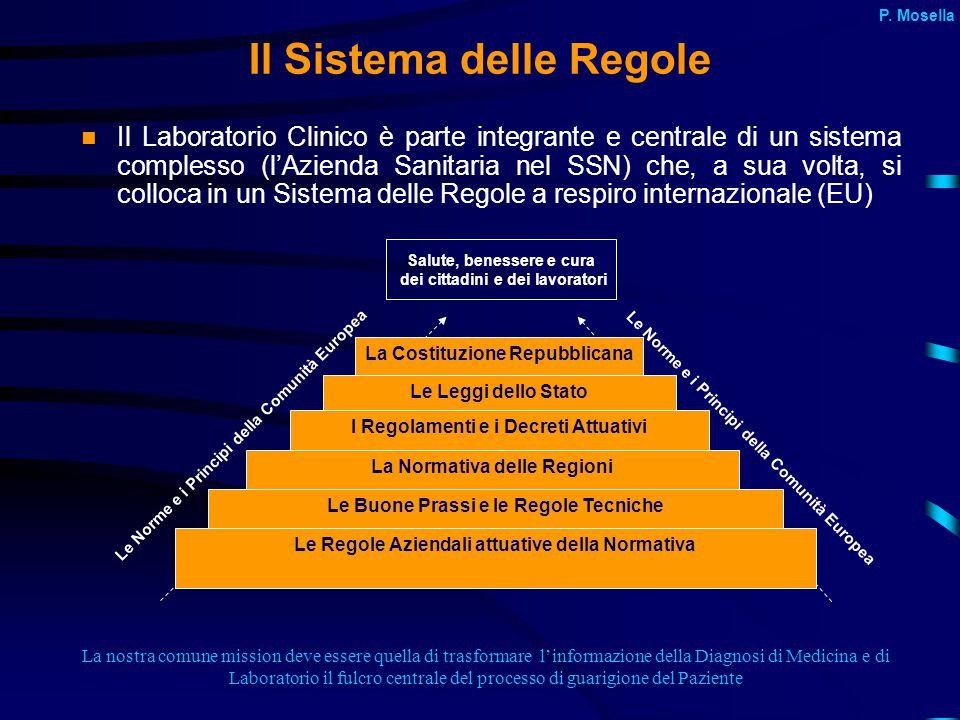 La nostra comune mission deve essere quella di trasformare l'informazione della Diagnosi di Medicina e di Laboratorio il fulcro centrale del processo di guarigione del Paziente Il Sistema delle Regole Il Laboratorio Clinico è parte integrante e centrale di un sistema complesso (l'Azienda Sanitaria nel SSN) che, a sua volta, si colloca in un Sistema delle Regole a respiro internazionale (EU) La Costituzione Repubblicana Le Leggi dello Stato I Regolamenti e i Decreti Attuativi La Normativa delle Regioni Le Buone Prassi e le Regole Tecniche Le Regole Aziendali attuative della Normativa Le Norme e i Principi della Comunità Europea Salute, benessere e cura dei cittadini e dei lavoratori P.