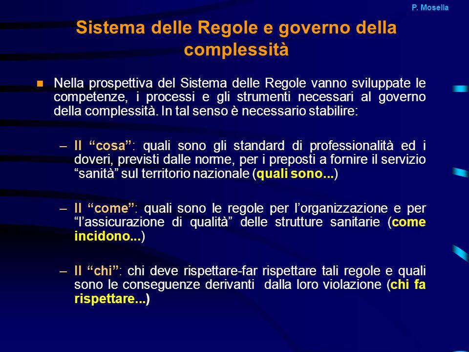 Sistema delle Regole e governo della complessità Nella prospettiva del Sistema delle Regole vanno sviluppate le competenze, i processi e gli strumenti necessari al governo della complessità.
