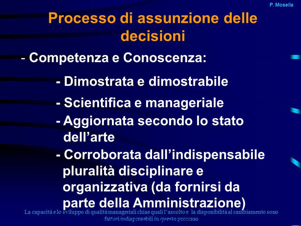 La capacità e lo sviluppo di qualità manageriali chiae quali l'ascolto e la disponibilità al cambiamento sono fattori indispensabili in questo processo Processo di assunzione delle decisioni - Competenza e Conoscenza: - Dimostrata e dimostrabile - Scientifica e manageriale - Aggiornata secondo lo stato dell'arte - Corroborata dall'indispensabile pluralità disciplinare e organizzativa (da fornirsi da parte della Amministrazione) P.A.