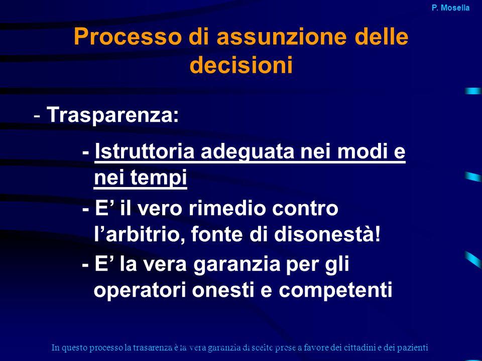 In questo processo la trasarenza è la vera garanzia di scelte prese a favore dei cittadini e dei pazienti Processo di assunzione delle decisioni - Tra