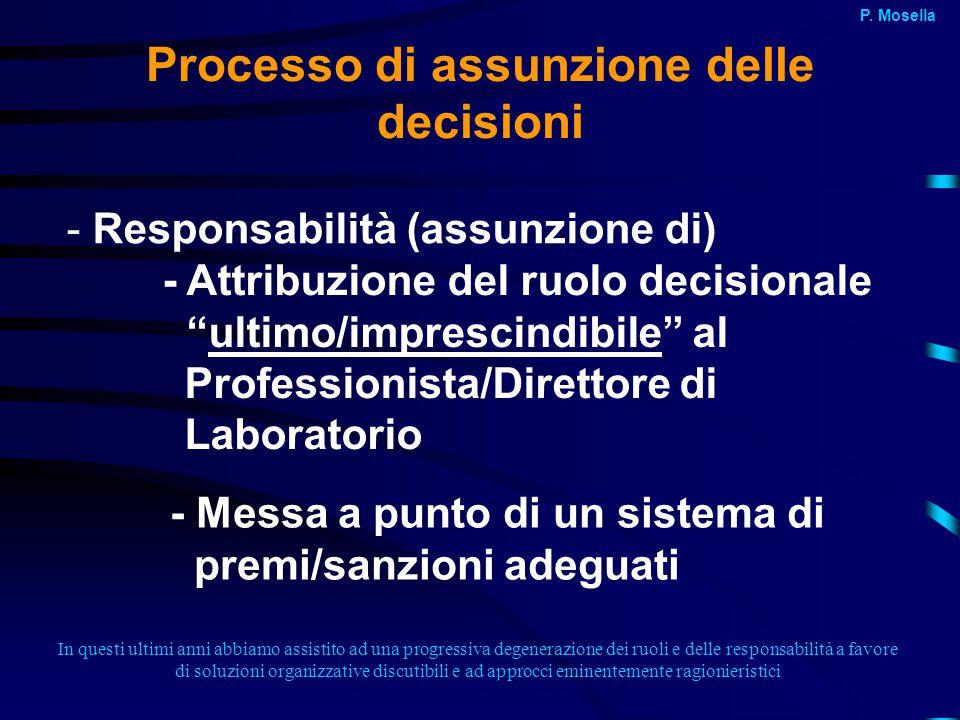 In questi ultimi anni abbiamo assistito ad una progressiva degenerazione dei ruoli e delle responsabilità a favore di soluzioni organizzative discutibili e ad approcci eminentemente ragionieristici Processo di assunzione delle decisioni - Responsabilità (assunzione di) - Attribuzione del ruolo decisionale ultimo/imprescindibile al Professionista/Direttore di Laboratorio - Messa a punto di un sistema di premi/sanzioni adeguati P.A.