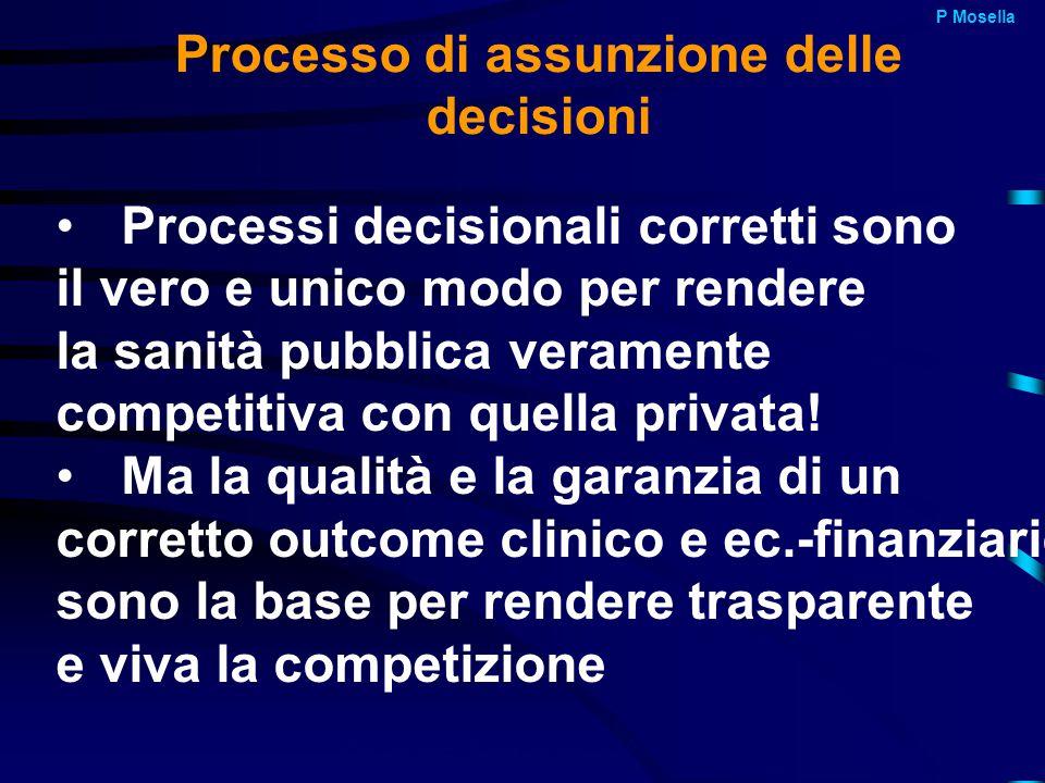 Processo di assunzione delle decisioni Processi decisionali corretti sono il vero e unico modo per rendere la sanità pubblica veramente competitiva con quella privata.