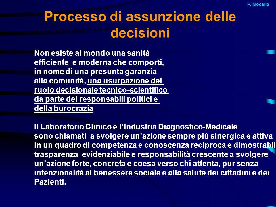 Processo di assunzione delle decisioni Non esiste al mondo una sanità efficiente e moderna che comporti, in nome di una presunta garanzia alla comunit