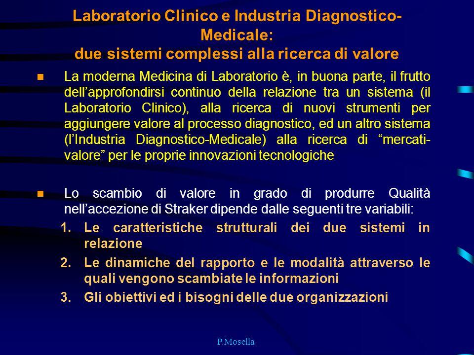 P.Mosella Laboratorio Clinico e Industria Diagnostico- Medicale: due sistemi complessi alla ricerca di valore La moderna Medicina di Laboratorio è, in